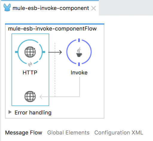 Invoke method of an object using Invoke Component in Mule ESB