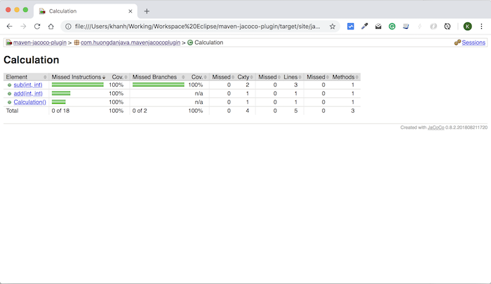 Code coverage with JaCoCo Maven Plugin