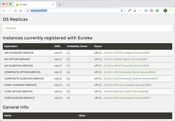 Questions Management - Register services with Eureka Server using Eureka Discovery of Spring Cloud Netflix