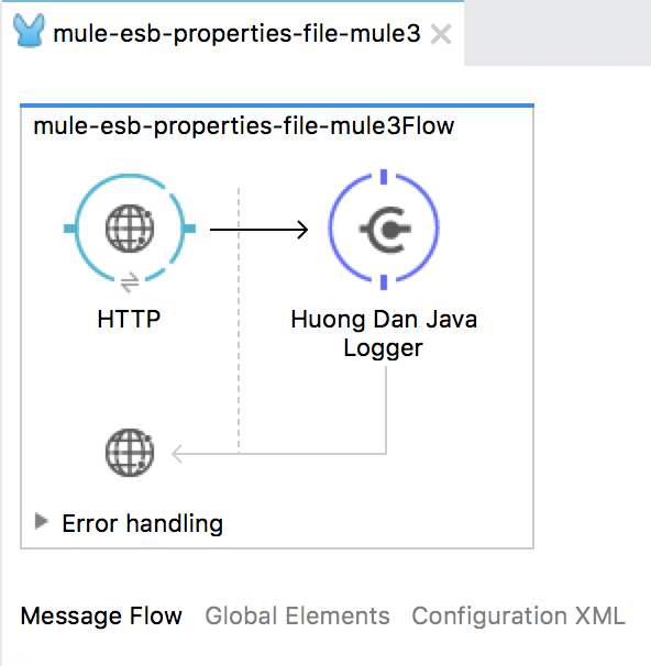 Read and use properties file in Mule 3