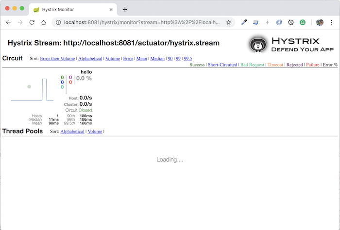 Use Hystrix and Hystrix Dashboard from Spring Cloud Netflix in the Reactive Web Service application with Spring WebFlux