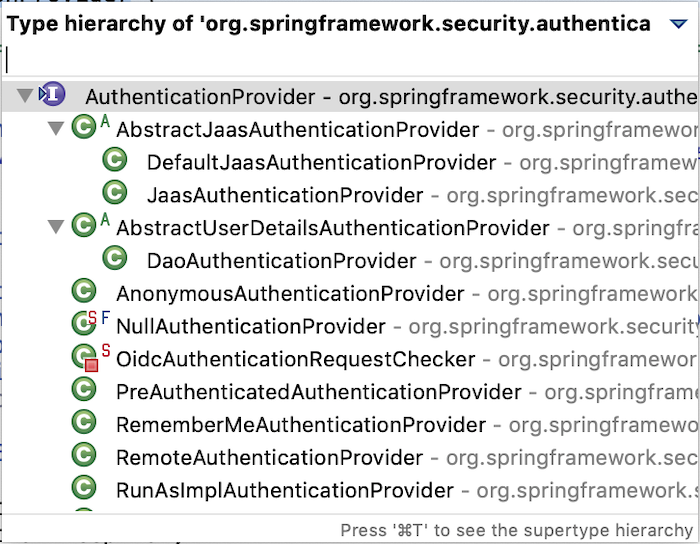 Overview about request processing in Spring Security